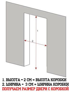 металлические двери замерщик