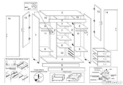 Как собрать шкаф купе пошагово