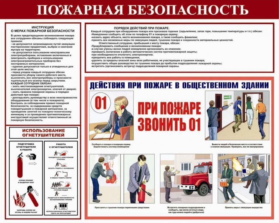 инструкция пожарная сигнализация
