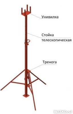 Стойки опорные телескопические казань