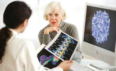 Центр лечения остеопороза в иваново