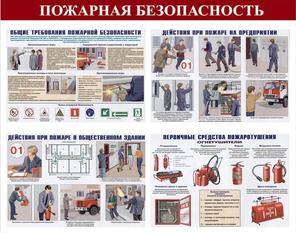 какие документы должны присутствовать на стенде по противопожарной безопастности супермаркета 2015