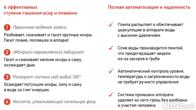 Картинки по запросу ГИДРОФИЛЬТР - ИСКРОГАСИТЕЛЬ (ЯТАГАН «SAFE FIRE»